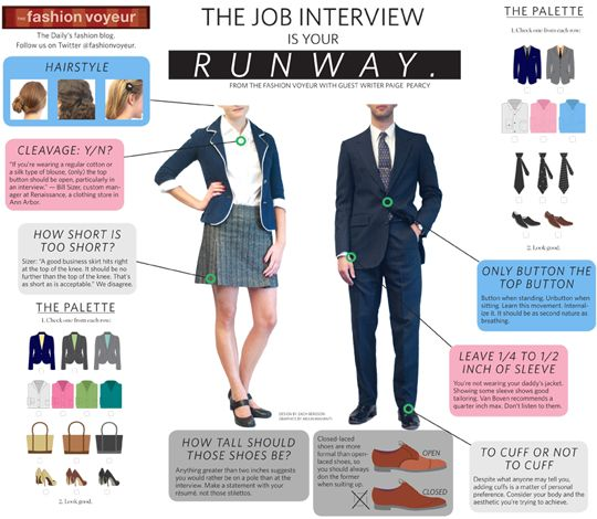 Got A Job Interview? Don't Know What To Wear? Here Are ...